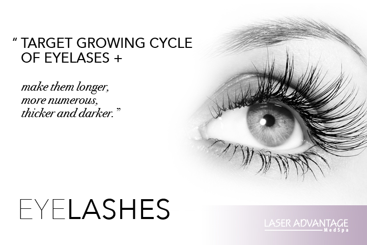 Eyelashes Latisse Laser Advantage